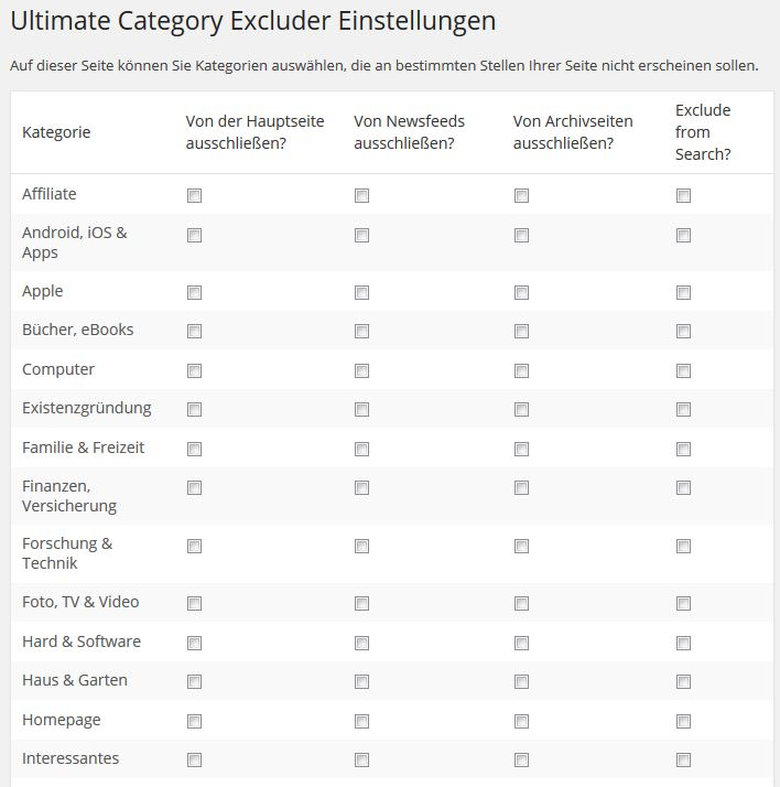 Wordpress - Ultimate Category Excluder